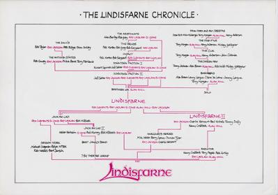 Lindisfarne-memorabilia-spring-1978-british-tour-programme-brochure-fog-on-the-tyne-blaydon-races-alan-hull-pop-folk-music-legends-chronicle-jack-the-lad-family-tree